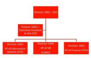Full-Position-Management