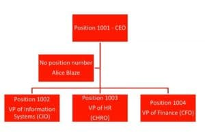 Partial-Position-Management