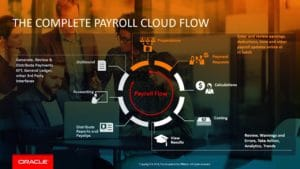 The complete payroll cloud flow