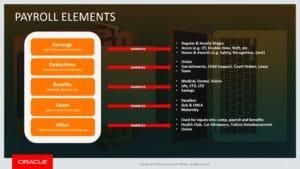Payroll Elements
