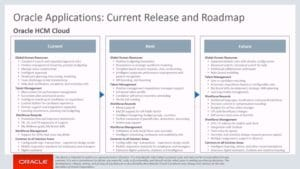 Oracle Applications: Current Release and Roadmap
