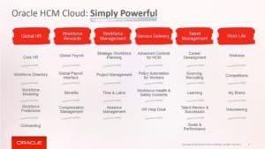 Oracle HCM Cloud Offerings