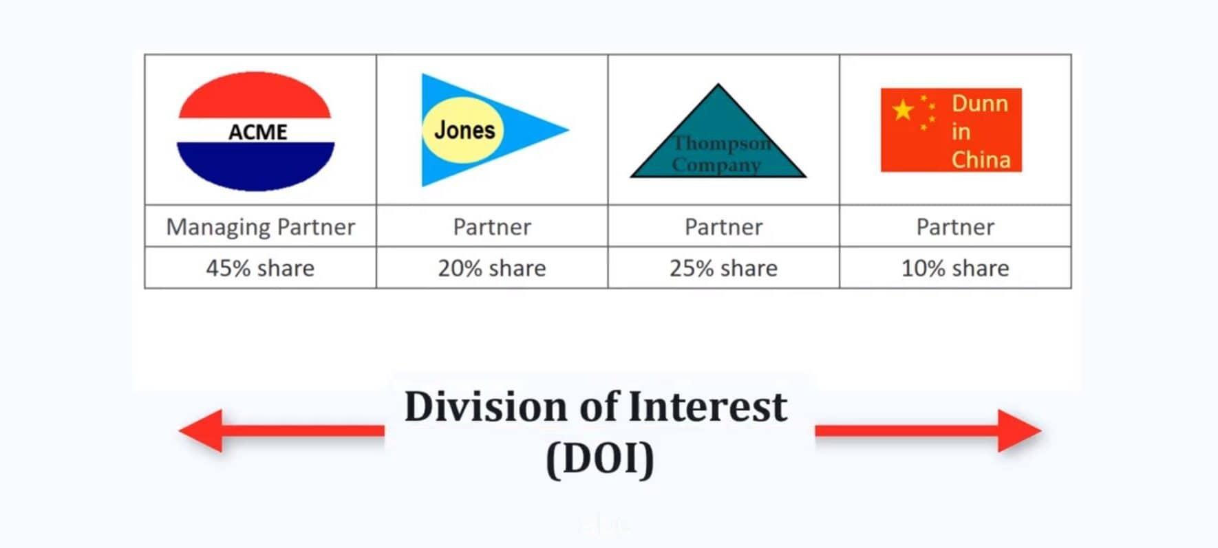 Joint-Venture-DOI1