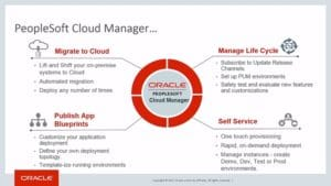 PSFT-Cloud-Manager