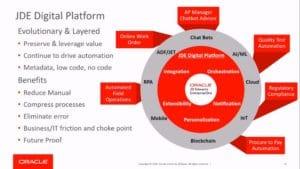 JDE-Digital-Platform