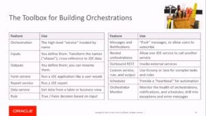 Toolbox-for-Building-Orchestrations