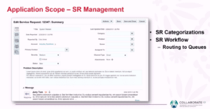 SR-Management