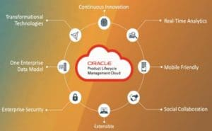 Oracle-PLM-Cloud-Benefits