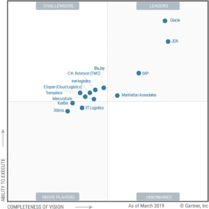 Gartner Magic Quadrant for Transportation Management Systems