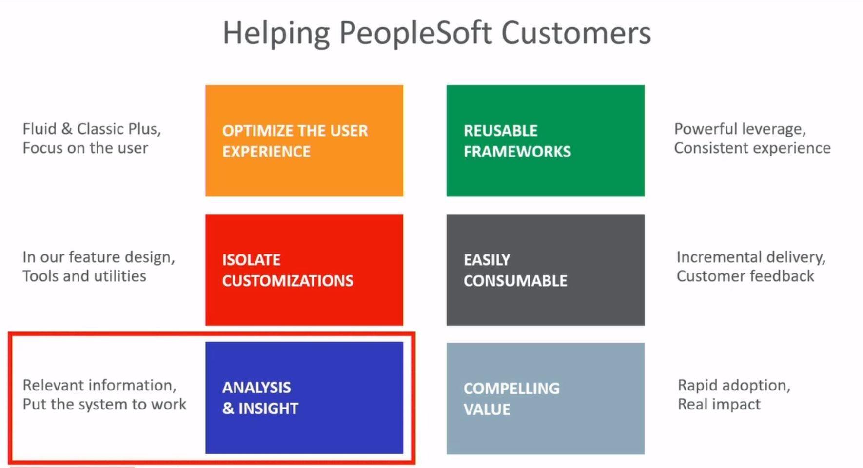 PeopleSoft-Analytics