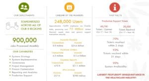 Kaiser-Permanente-by-Numbers