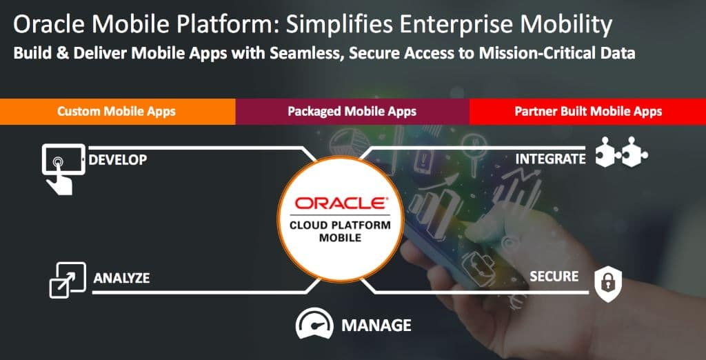 Benefits-of-Mobile-Enterprise-Applications
