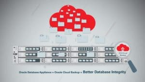 Cloud-Backup-for-Oracle-Database
