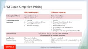 EPM-Cloud-Simplified-Pricing