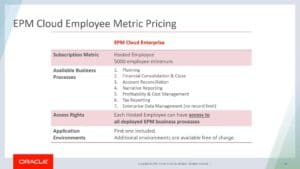 EPM-Cloud-Employee-Metric-Pricing