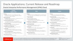 EPM-Cloud-Roadmap
