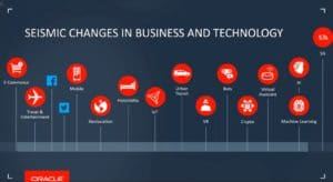 Changes-in-Biz-and-Tech