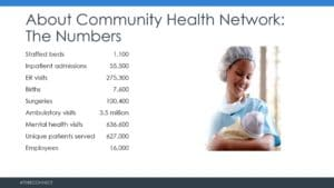 Community-Health-Network