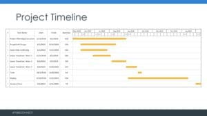Project-Timeline