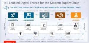 IoT-Digital-Thread