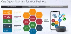 DA-Business-Skills