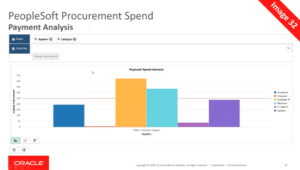 Procurement-Spend