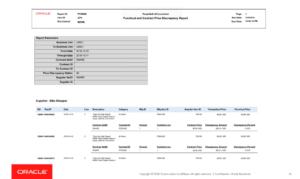Discrepancy-Report