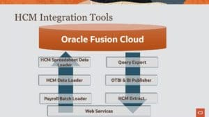 hcm-cloud-integration-tools