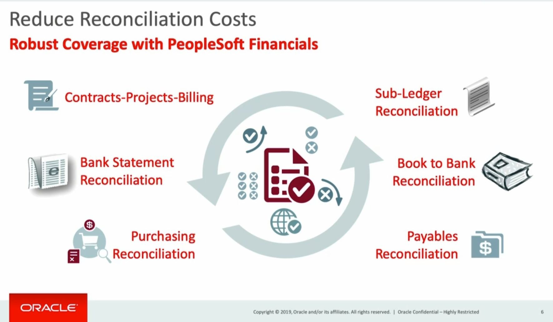 reduce-reconciliation-costs