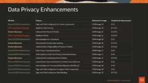 data-privacy-enhancements