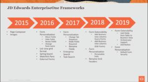 e1-frameworks
