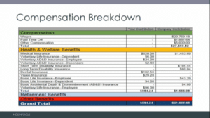 compensation-breakdown