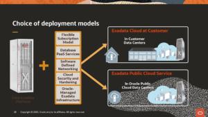 Exadata Deployment Models