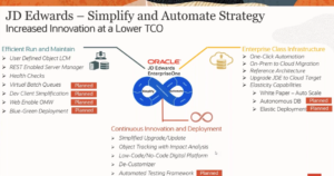 Simplify and Automate