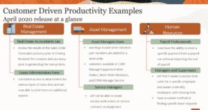 Productivity Examples