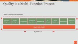 Multi Function process