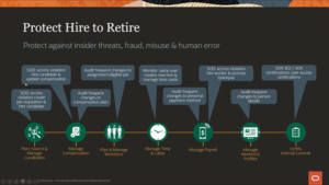 Hire to Retire