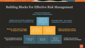 Risk Management Building Blocks