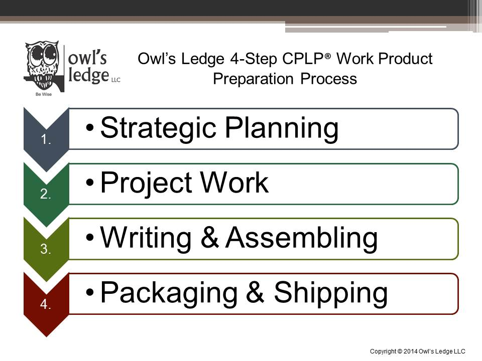 Cplp Work Product Simplified