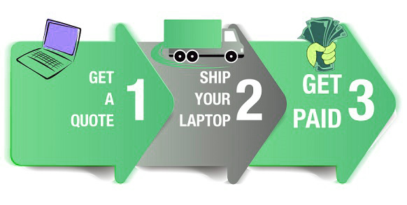 How to sell a laptop