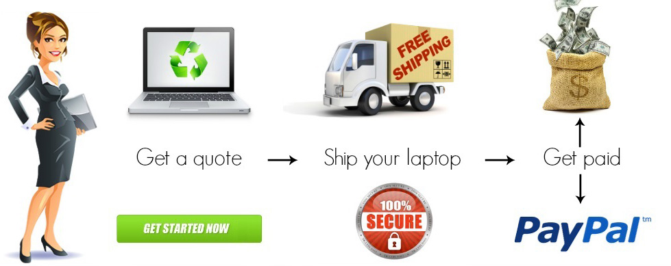 Sell+laptops+online+step+by+step