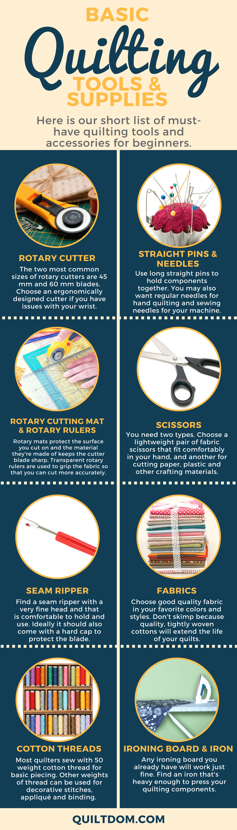 Quilting Supplies for Beginners : quilting tools and supplies - Adamdwight.com