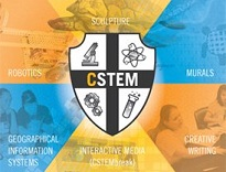 CSTEM Challenge Approach Hands - Project Based
