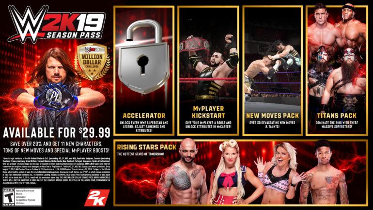 WWE2K19 Season Pass Infographic