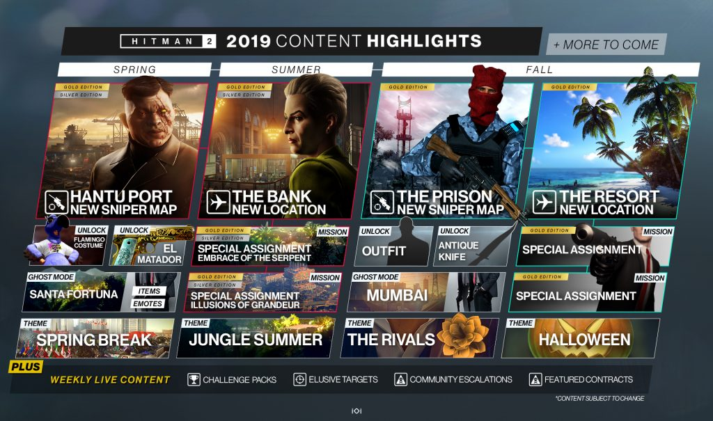 HITMAN 2 - 2019 road map