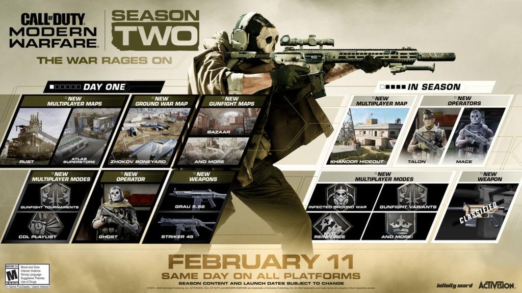 Call of Duty: Modern Warfare - s2 info