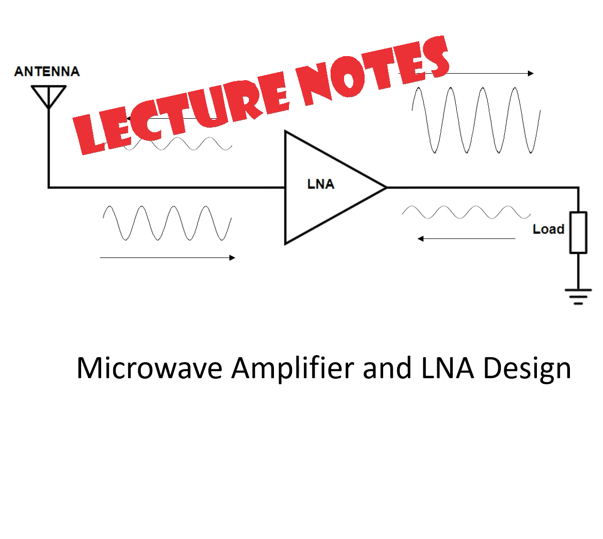 RAHRF526 Lecture Notes and ADS Source Files: Microwave Amplifier and Low  Noise Amplifier (LNA) Design Theory and Principles online course