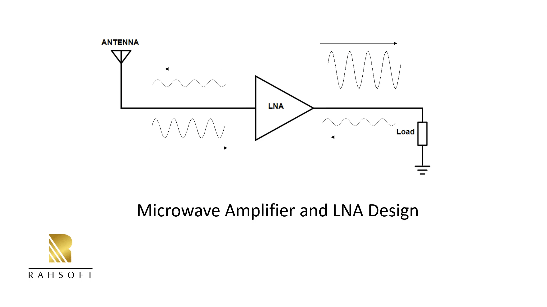 Microwave Amplifier and Low Noise Amplifier (LNA) Design Theory and Principles online course – RAHRF526