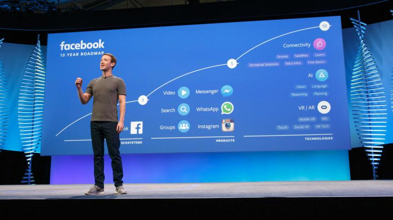F8 – What Facebook launched?