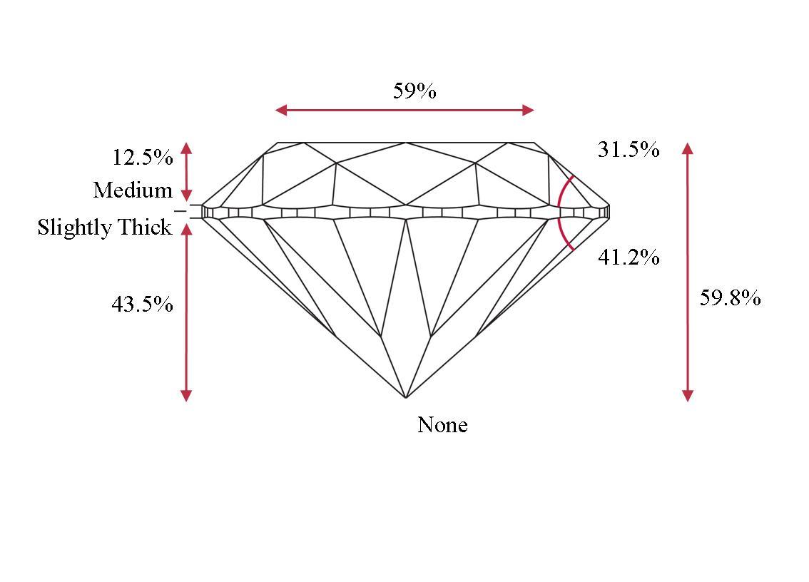 diagram url